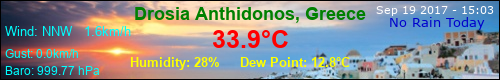 Drosia Anthidonos Weather Station
